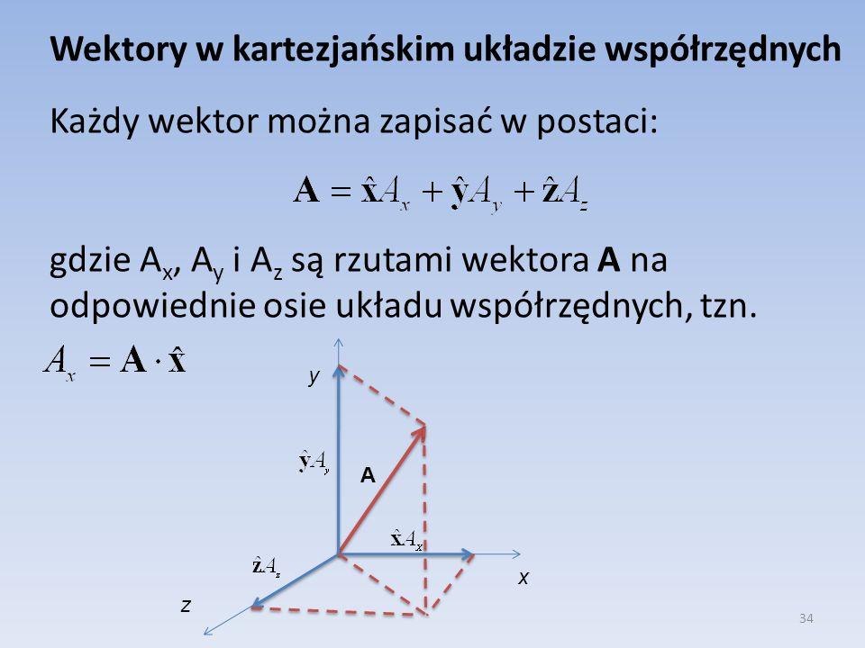 Wektory w kartezjańskim układzie współrzędnych Każdy wektor można zapisać w postaci: gdzie Ax, Ay i Az są rzutami wektora A na odpowiednie osie układu współrzędnych, tzn.