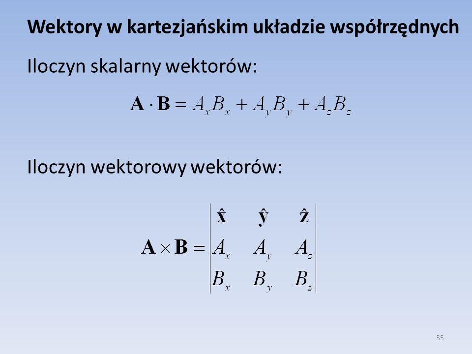 Wektory w kartezjańskim układzie współrzędnych Iloczyn skalarny wektorów: Iloczyn wektorowy wektorów:
