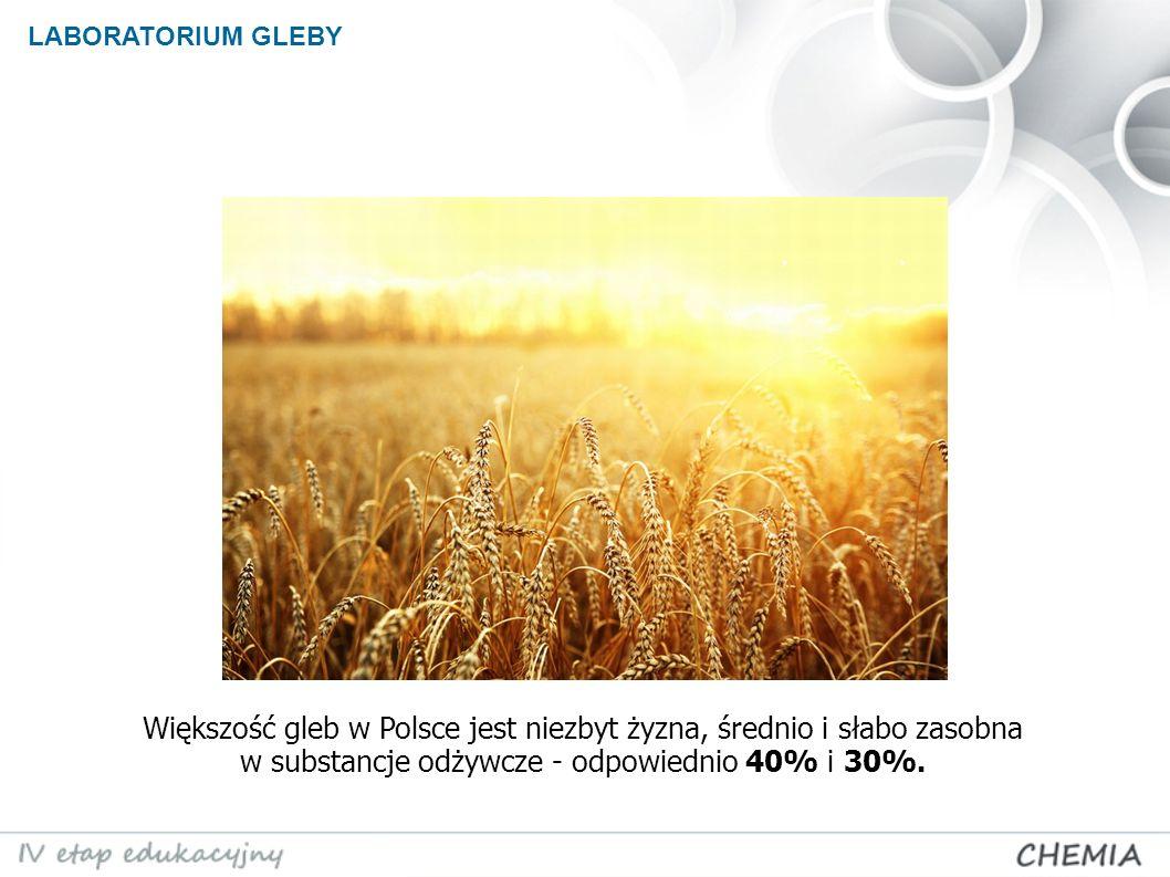 LABORATORIUM GLEBY Większość gleb w Polsce jest niezbyt żyzna, średnio i słabo zasobna w substancje odżywcze - odpowiednio 40% i 30%.
