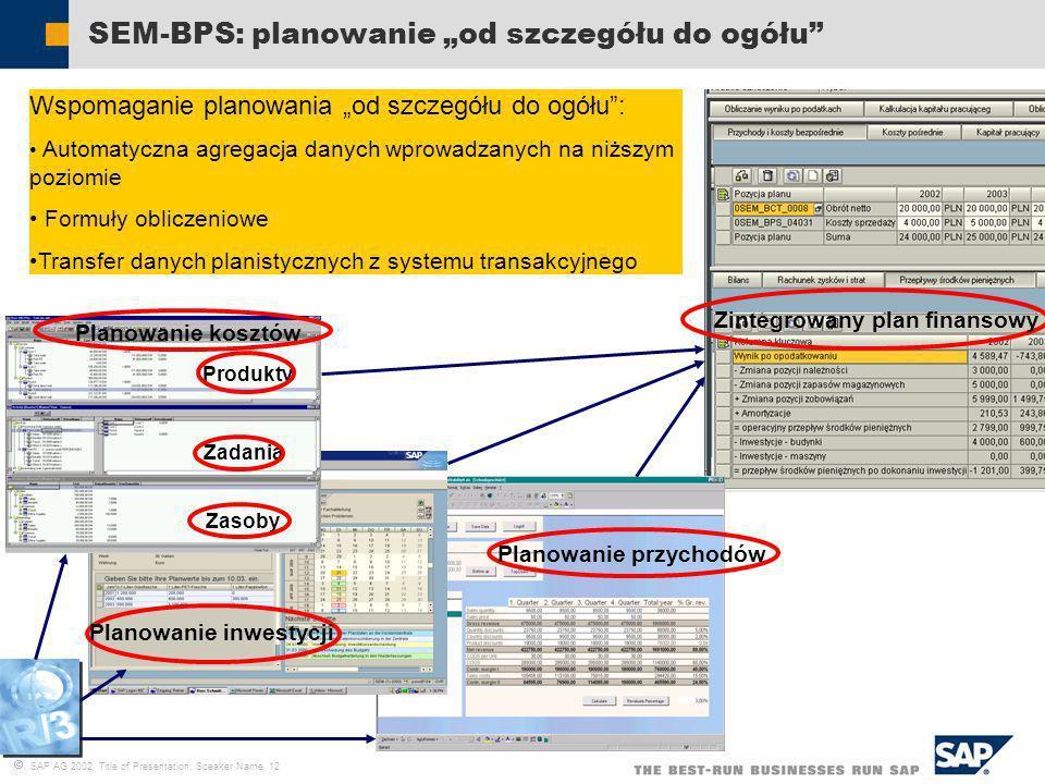 """SEM-BPS: planowanie """"od szczegółu do ogółu"""