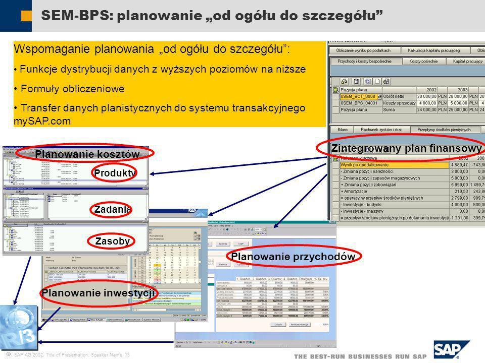 """SEM-BPS: planowanie """"od ogółu do szczegółu"""