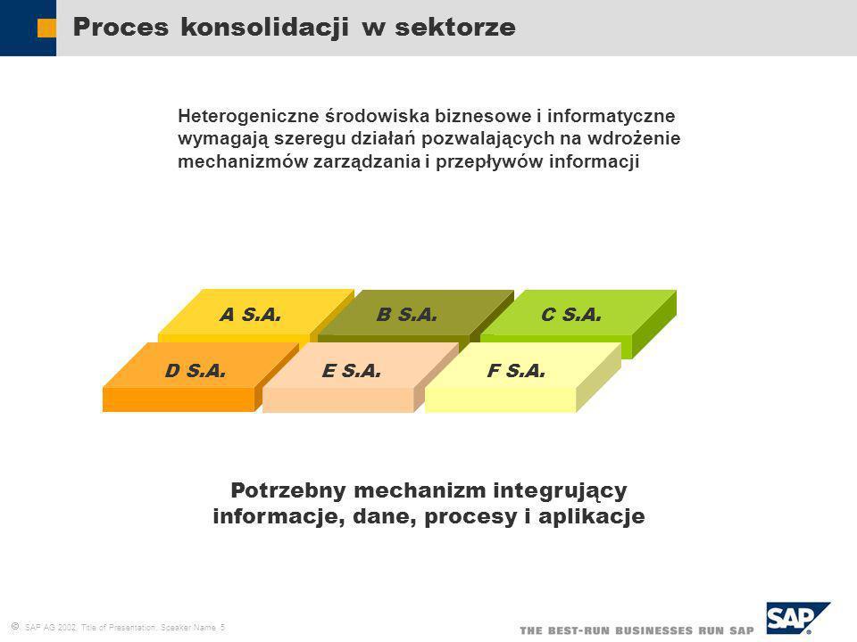 Potrzebny mechanizm integrujący informacje, dane, procesy i aplikacje