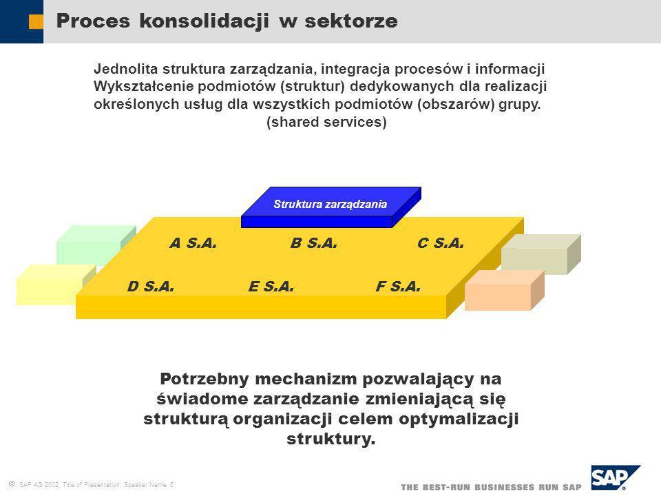 Proces konsolidacji w sektorze
