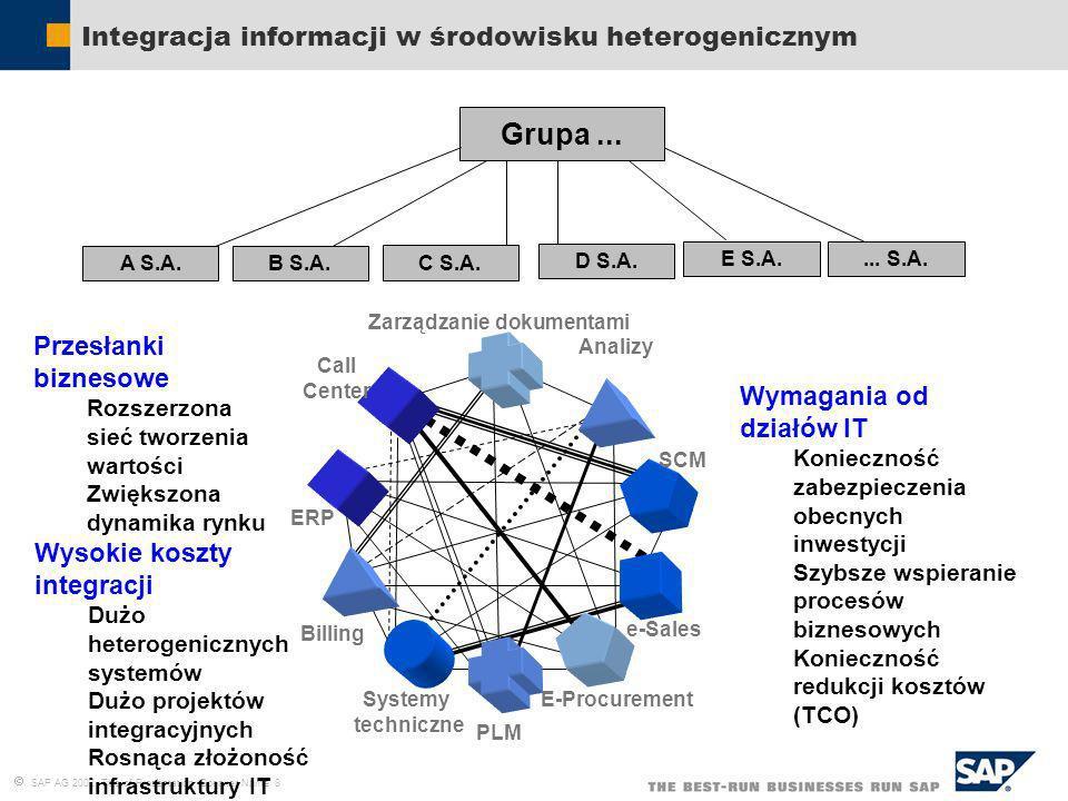 Integracja informacji w środowisku heterogenicznym