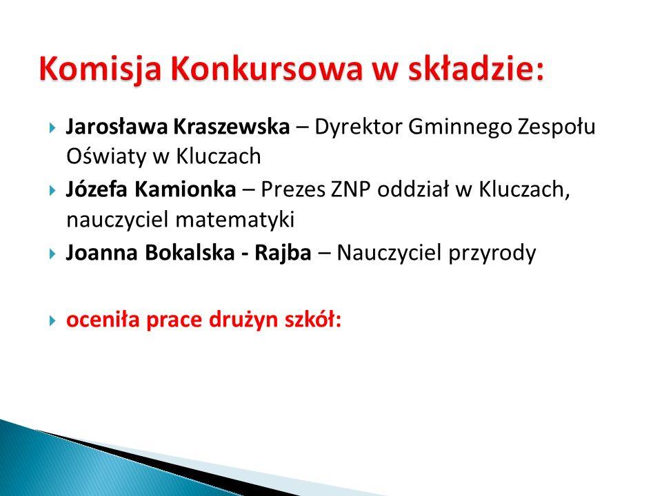 Komisja Konkursowa w składzie: