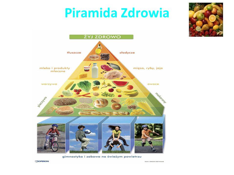 Piramida Zdrowia 10-5-2