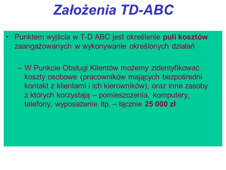 Założenia TD-ABC Punktem wyjścia w T-D ABC jest określenie puli kosztów zaangażowanych w wykonywanie określonych działań.