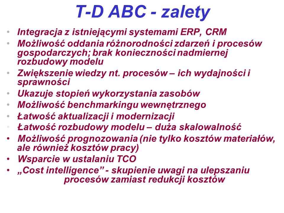 T-D ABC - zalety Integracja z istniejącymi systemami ERP, CRM