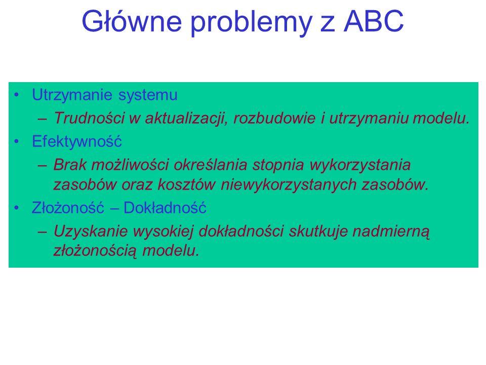 Główne problemy z ABC Utrzymanie systemu