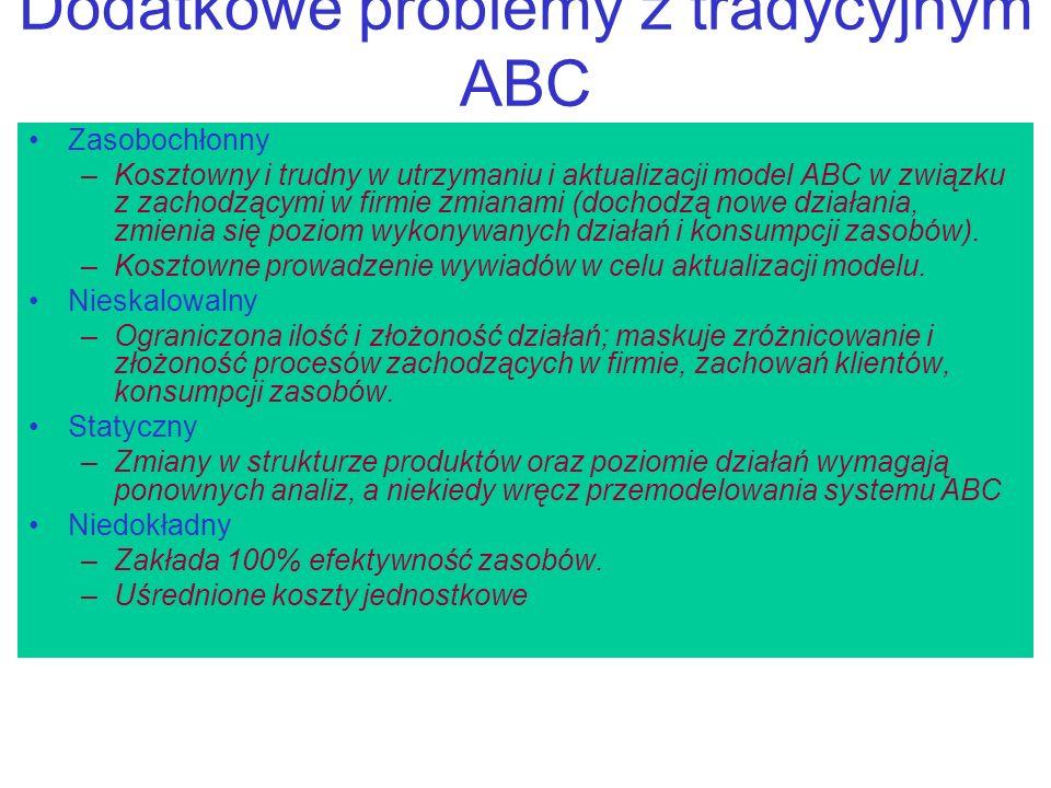 Dodatkowe problemy z tradycyjnym ABC