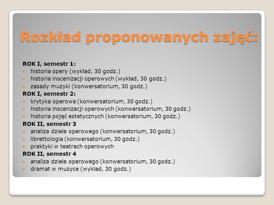 Rozkład proponowanych zajęć: