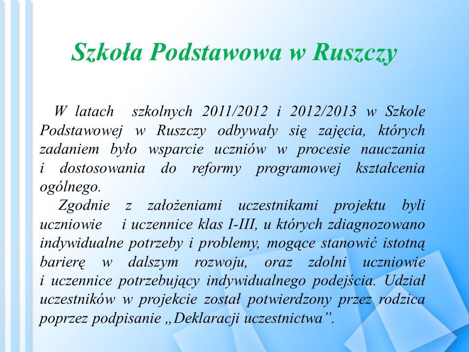 Szkoła Podstawowa w Ruszczy