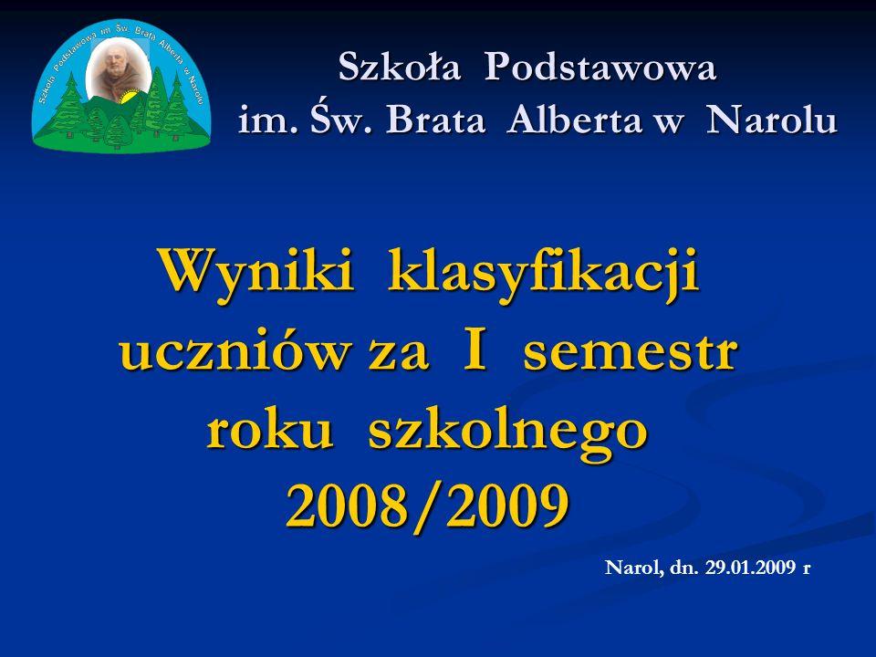 Szkoła Podstawowa im. Św. Brata Alberta w Narolu