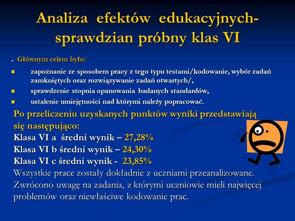 Analiza efektów edukacyjnych-sprawdzian próbny klas VI