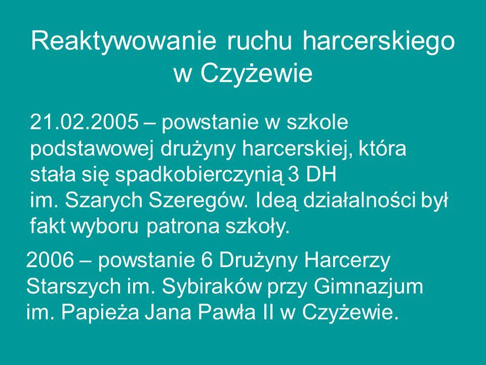 Reaktywowanie ruchu harcerskiego w Czyżewie