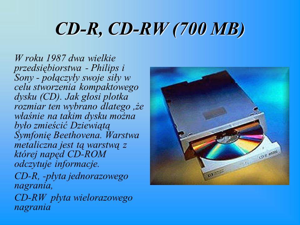 CD-R, CD-RW (700 MB)