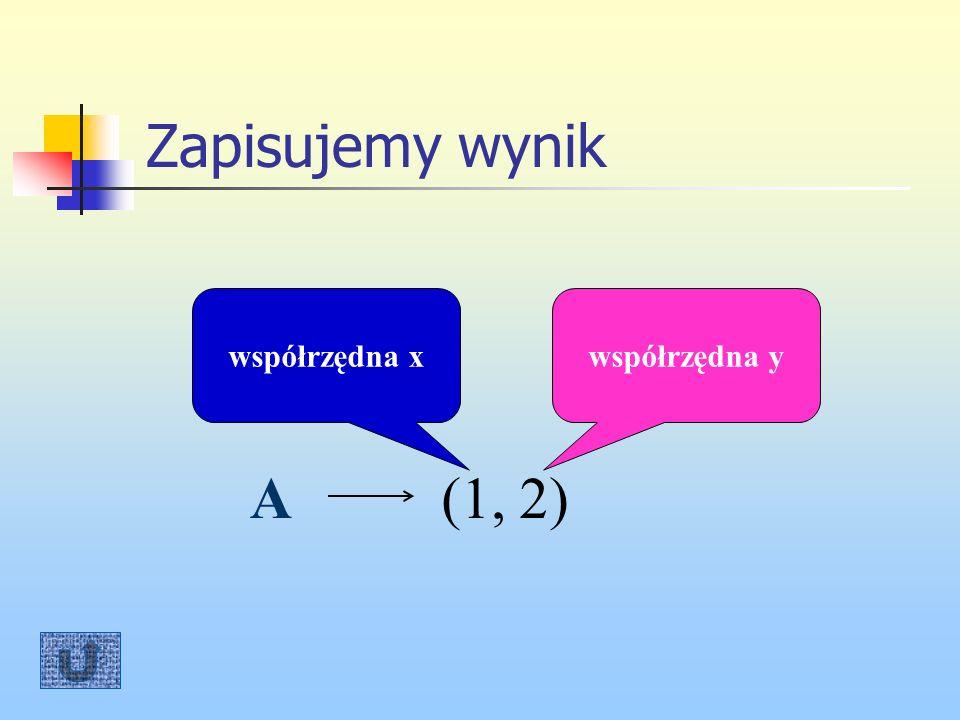 Zapisujemy wynik współrzędna x współrzędna y A (1, 2)