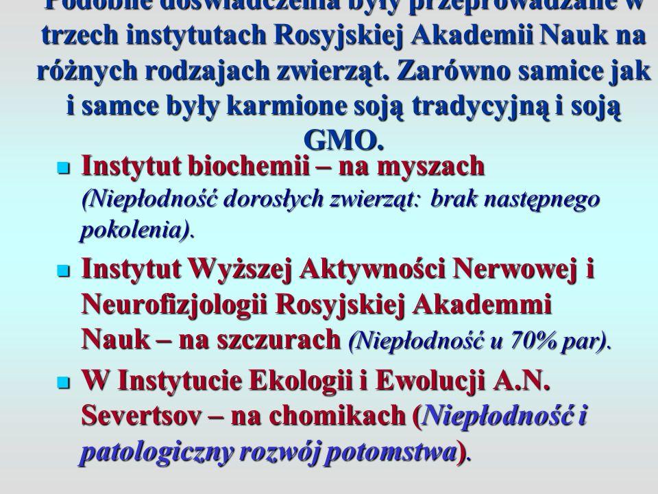 Podobne doświadczenia były przeprowadzane w trzech instytutach Rosyjskiej Akademii Nauk na różnych rodzajach zwierząt. Zarówno samice jak i samce były karmione soją tradycyjną i soją GMO.