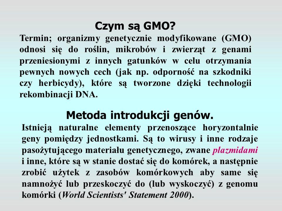 Metoda introdukcji genów.