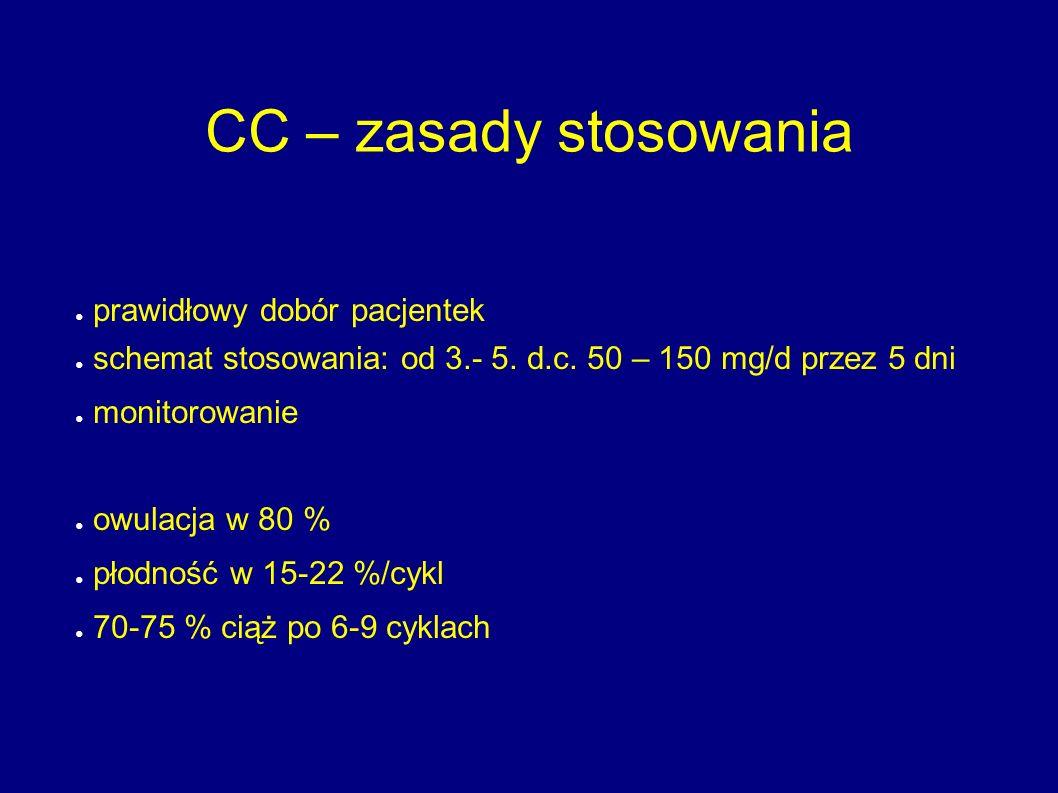 CC – zasady stosowania prawidłowy dobór pacjentek