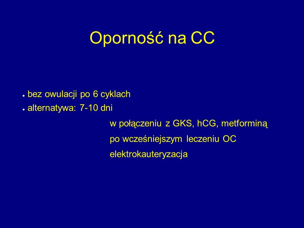 Oporność na CC bez owulacji po 6 cyklach alternatywa: 7-10 dni