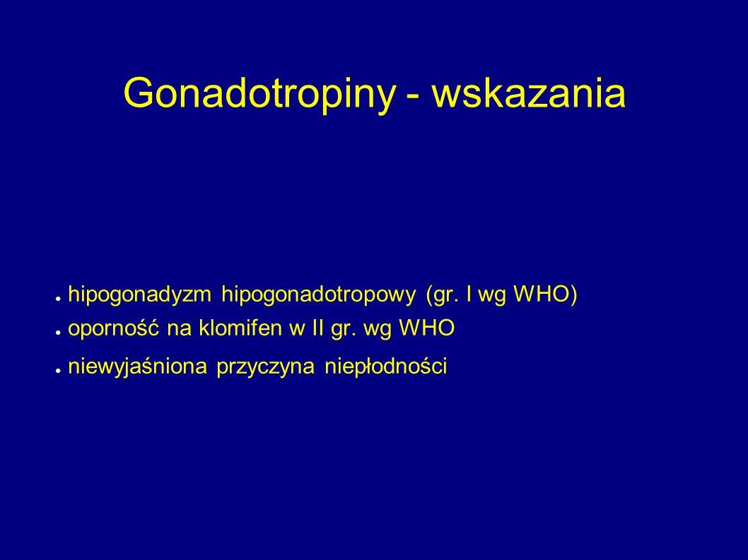 Gonadotropiny - wskazania
