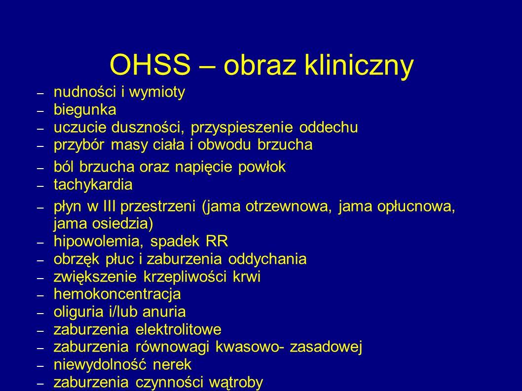OHSS – obraz kliniczny nudności i wymioty biegunka