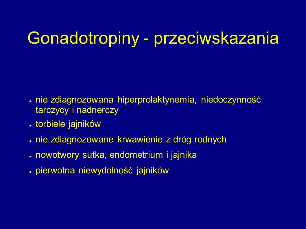 Gonadotropiny - przeciwskazania
