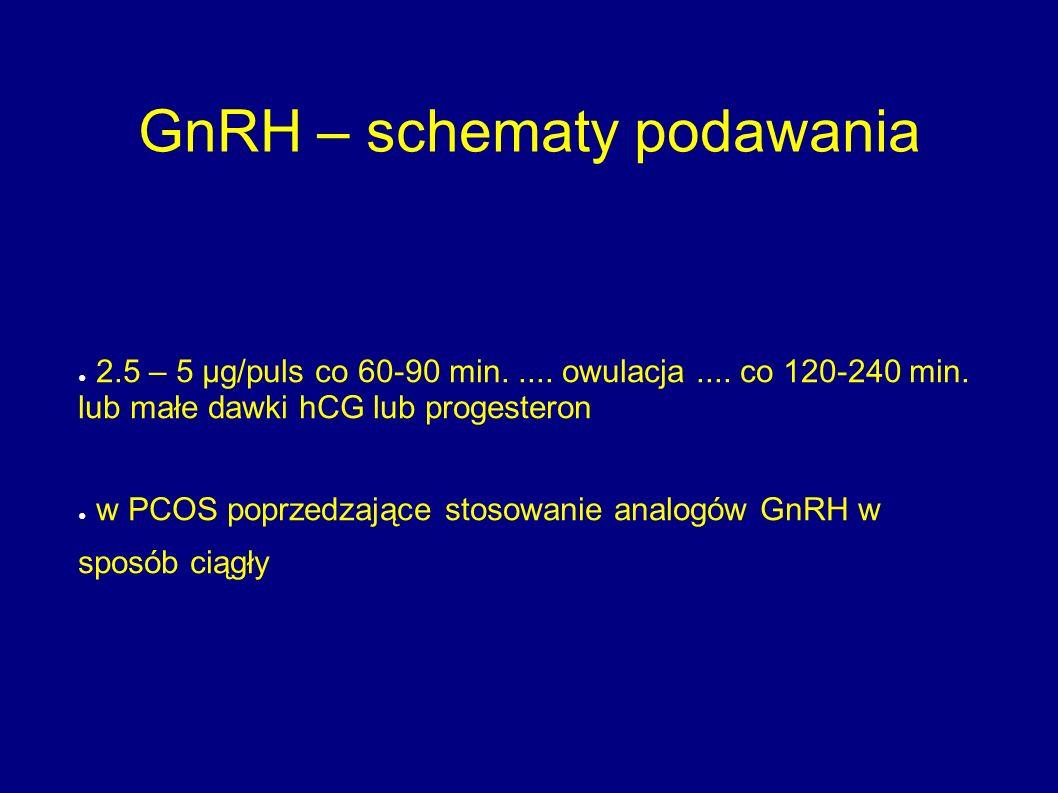 GnRH – schematy podawania