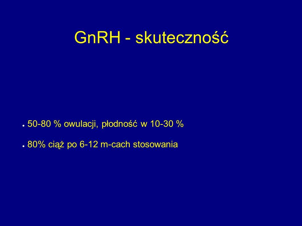GnRH - skuteczność 50-80 % owulacji, płodność w 10-30 %
