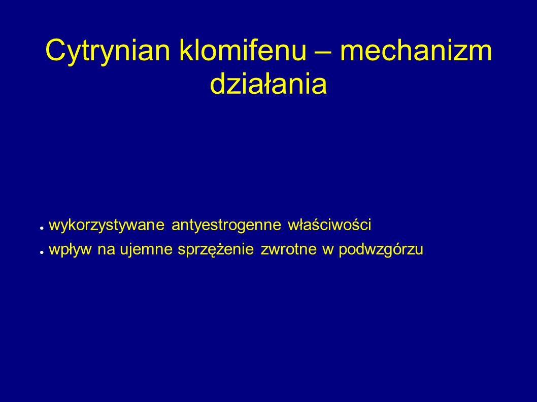 Cytrynian klomifenu – mechanizm działania
