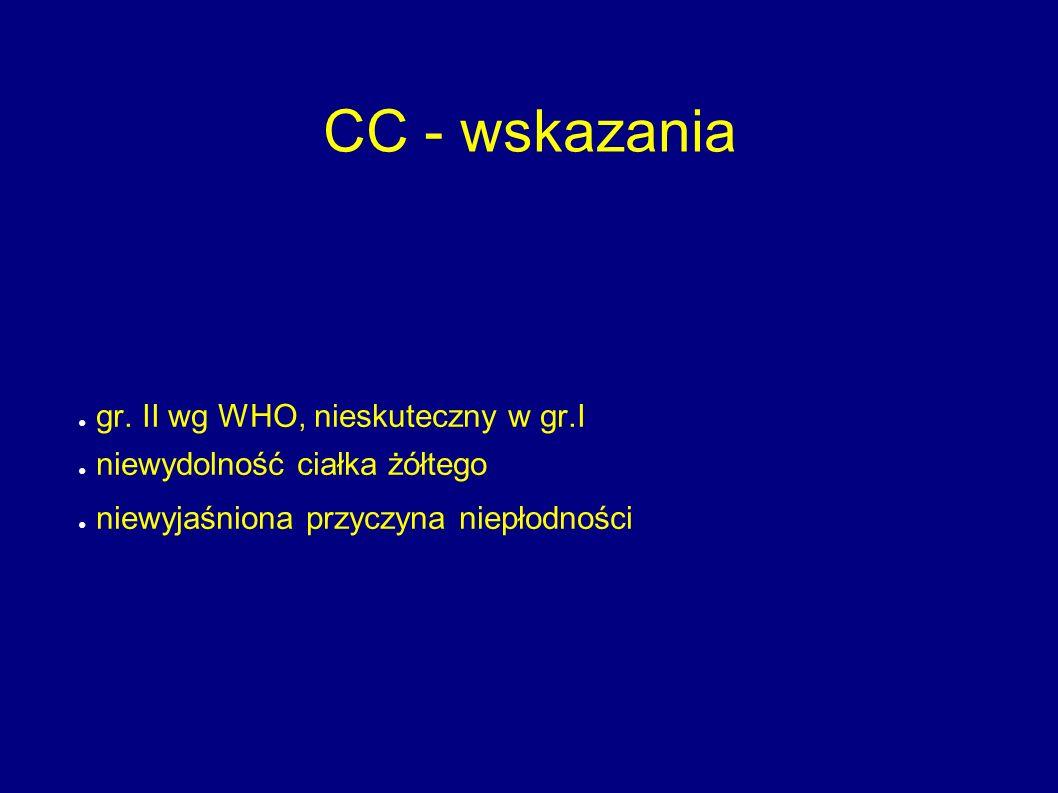 CC - wskazania gr. II wg WHO, nieskuteczny w gr.I