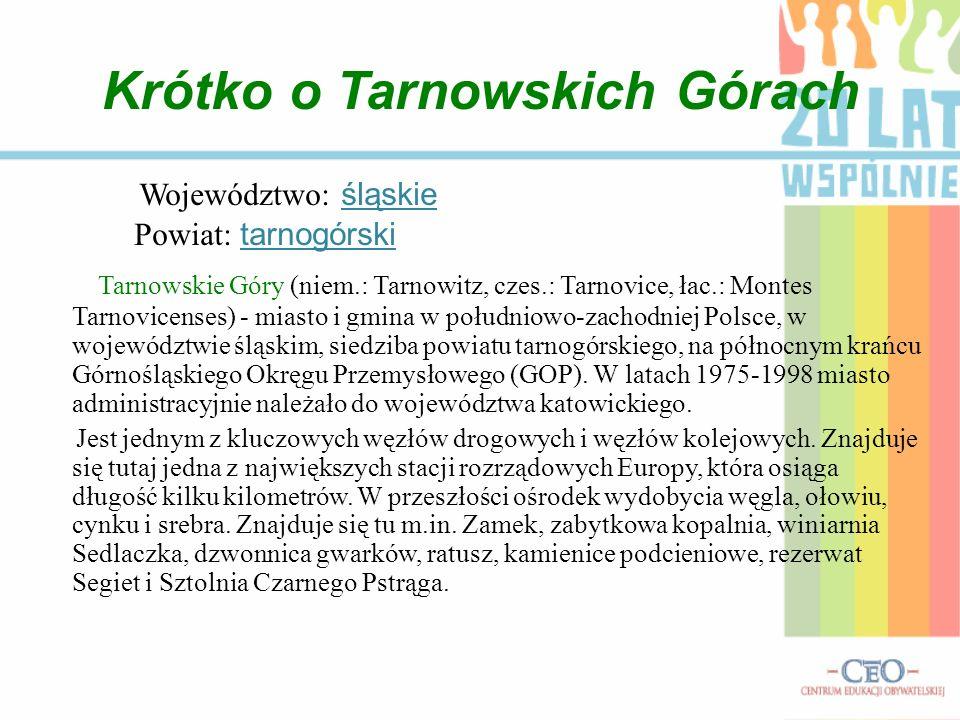 Krótko o Tarnowskich Górach