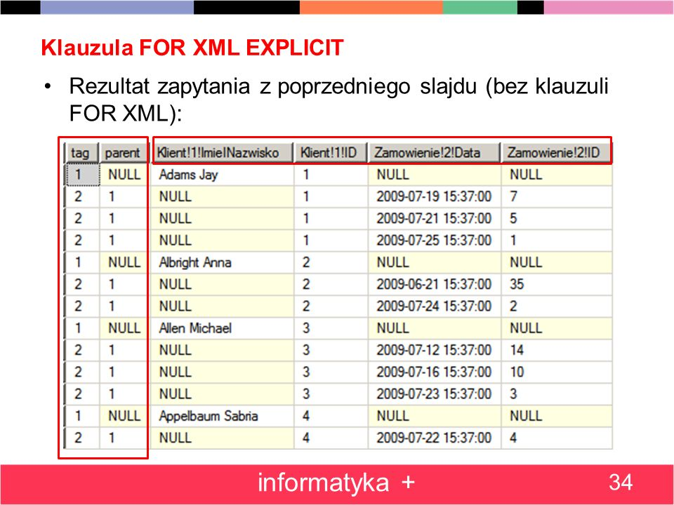 Klauzula FOR XML EXPLICIT