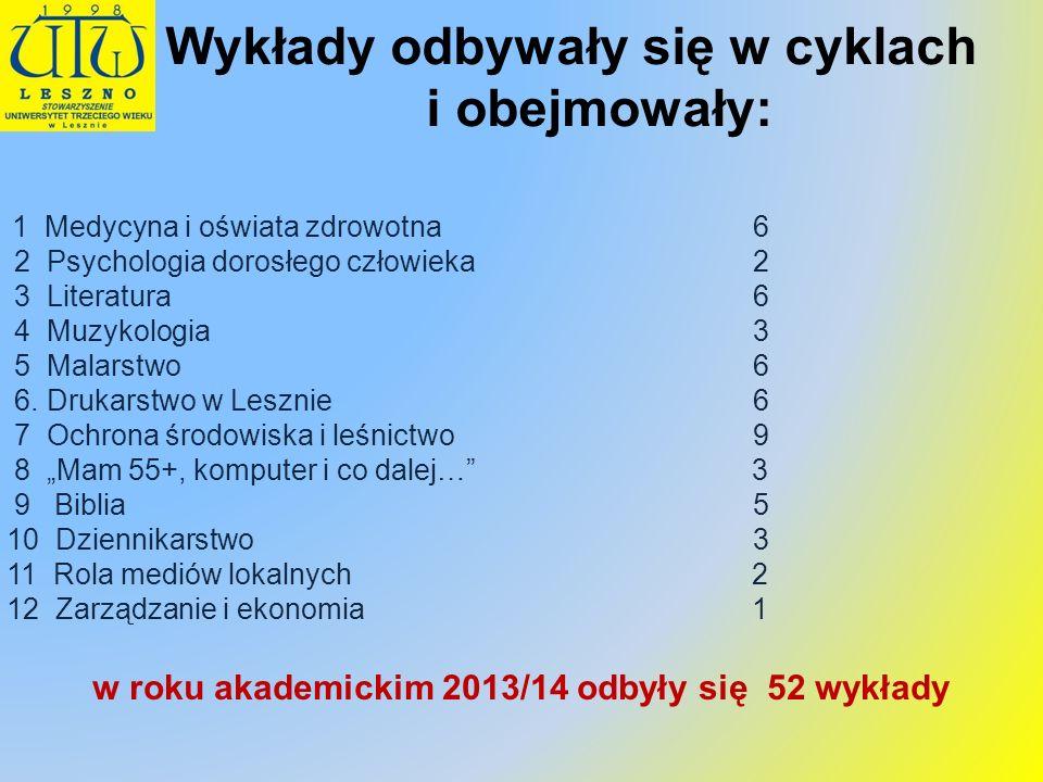 w roku akademickim 2013/14 odbyły się 52 wykłady