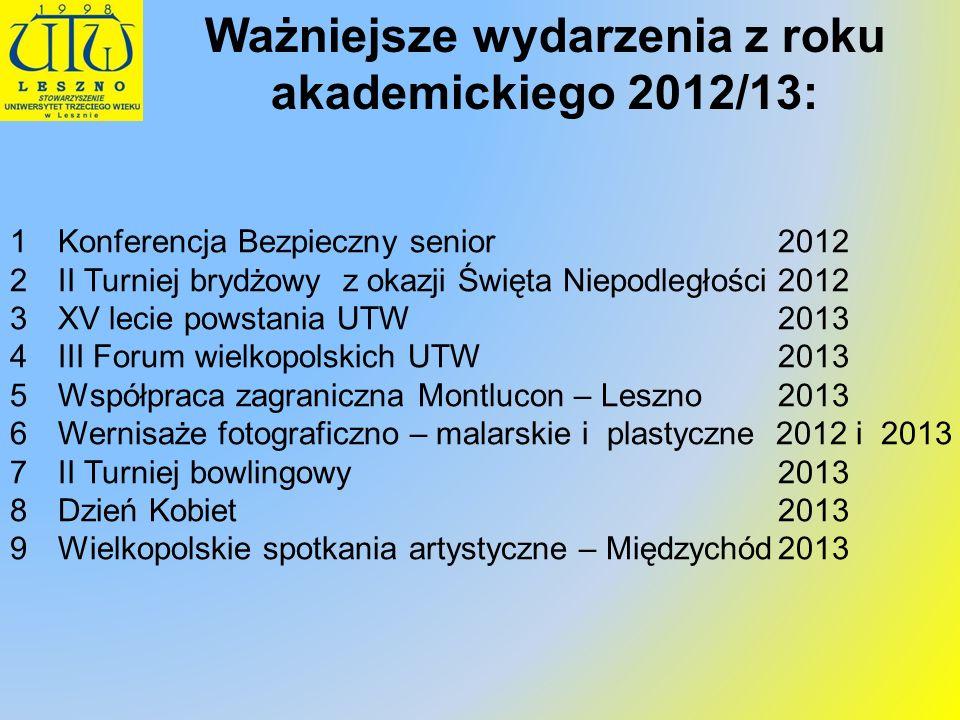 Ważniejsze wydarzenia z roku akademickiego 2012/13: