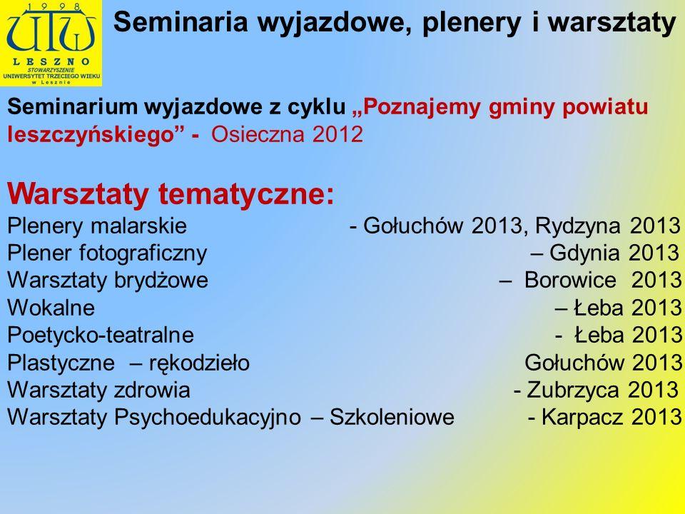 Seminaria wyjazdowe, plenery i warsztaty