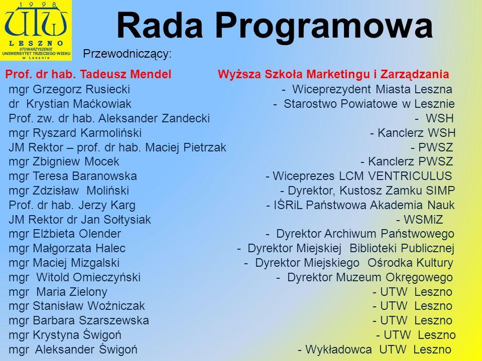 Rada Programowa Przewodniczący: Prof. dr hab. Tadeusz Mendel Wyższa Szkoła Marketingu i Zarządzania.