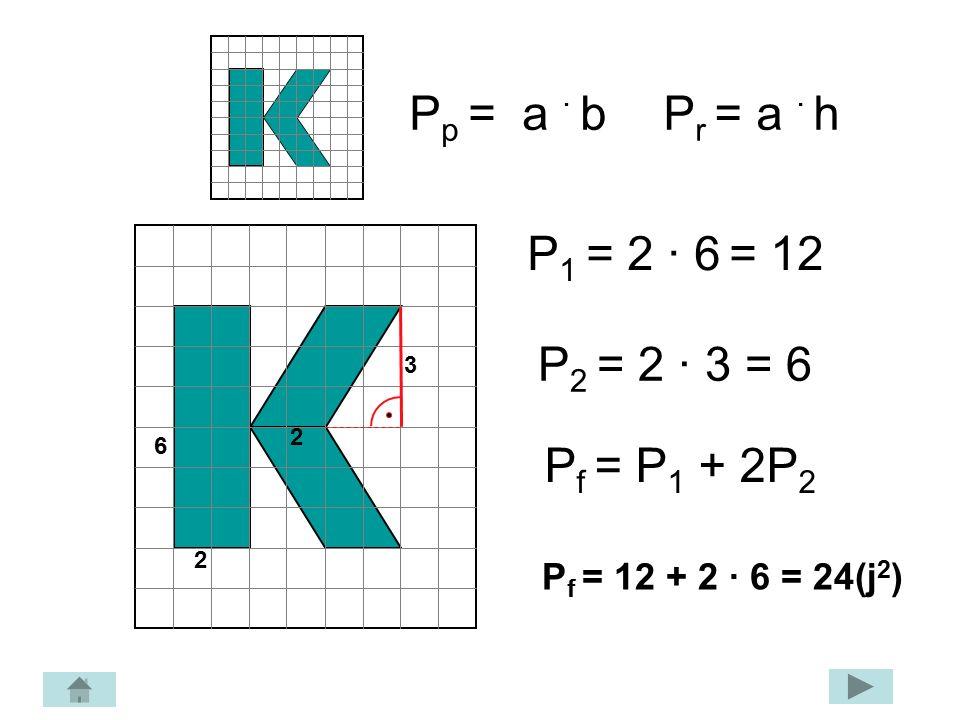 Pp = a · b Pr = a · h P1 = 2 · 6 = 12 P2 = 2 · 3 = 6 Pf = P1 + 2P2