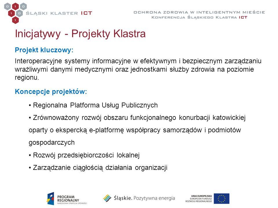 Inicjatywy - Projekty Klastra