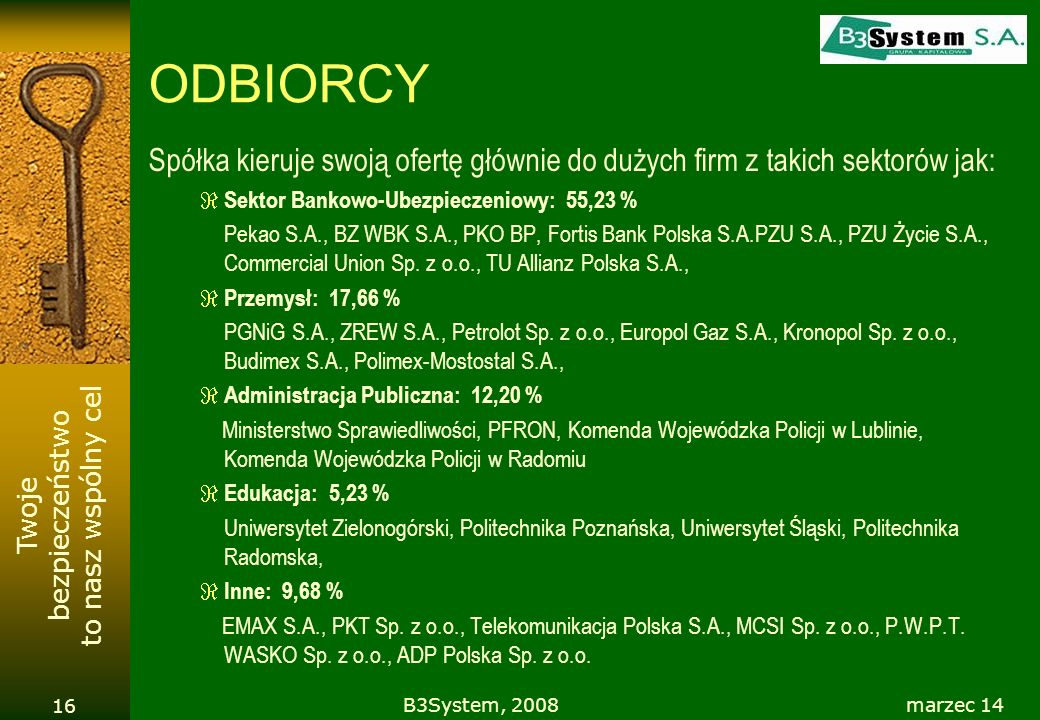 ODBIORCY Spółka kieruje swoją ofertę głównie do dużych firm z takich sektorów jak: Sektor Bankowo-Ubezpieczeniowy: 55,23 %