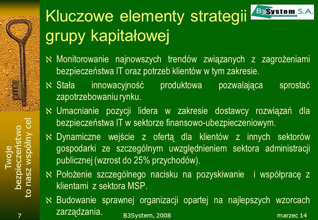 Kluczowe elementy strategii grupy kapitałowej