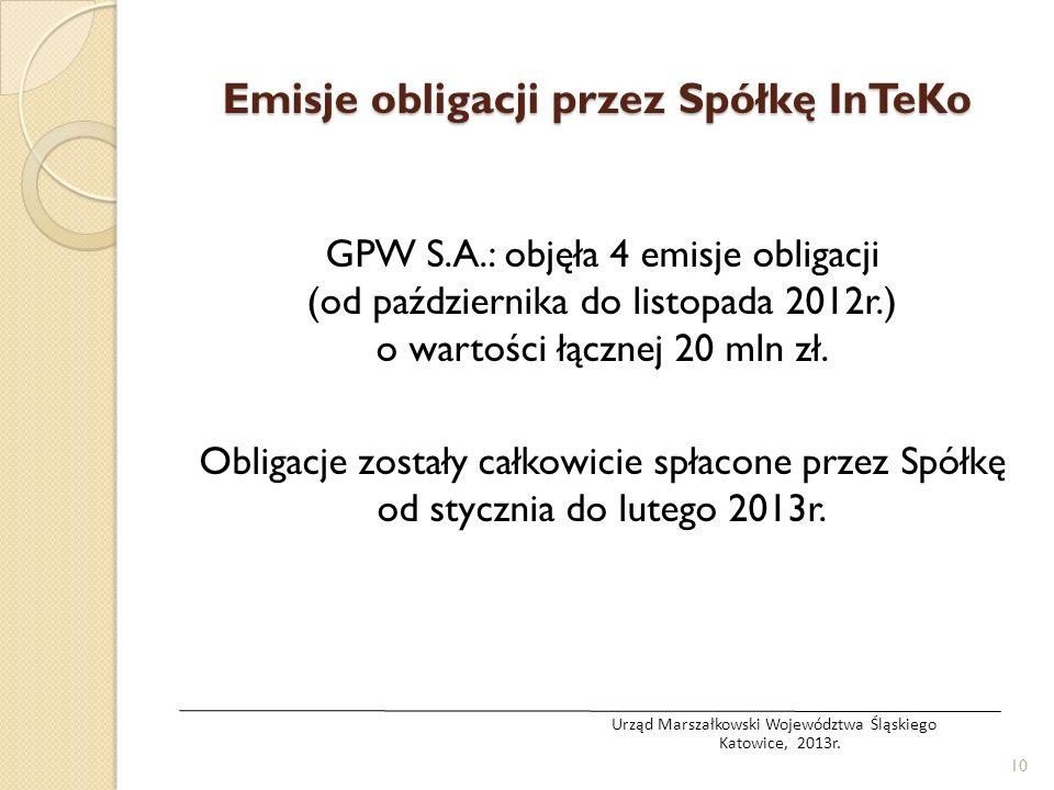 Emisje obligacji przez Spółkę InTeKo