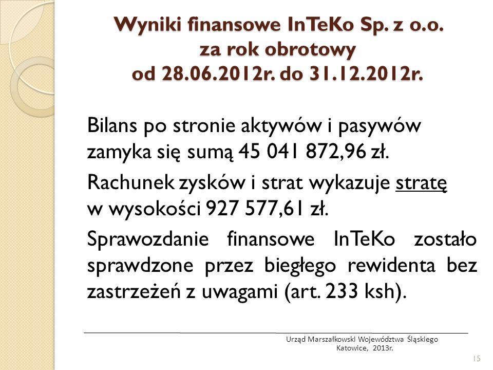Urząd Marszałkowski Województwa Śląskiego