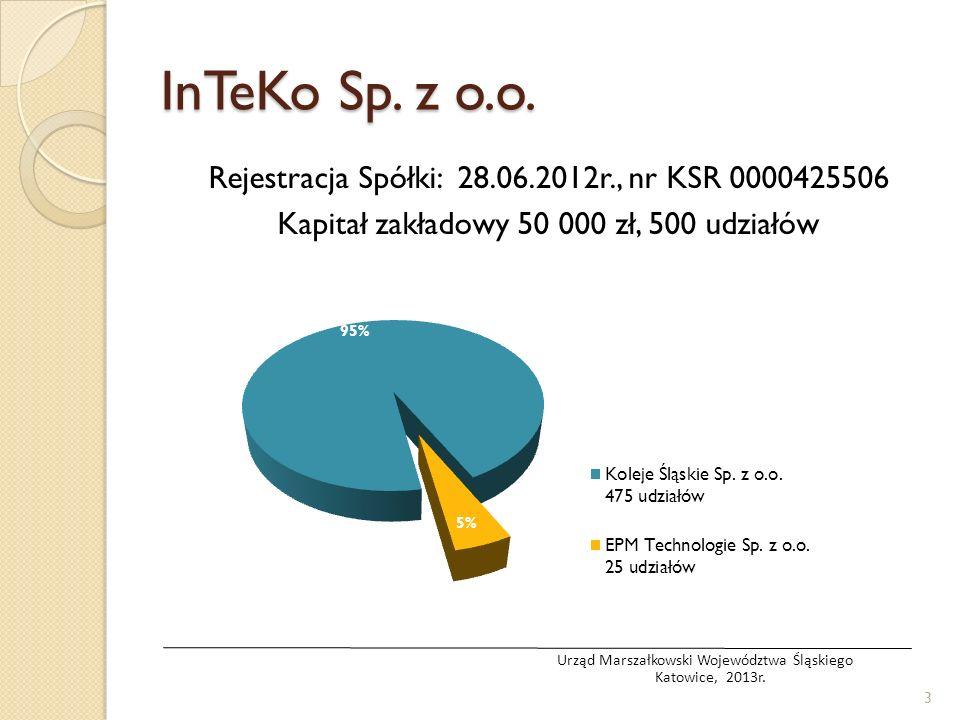 InTeKo Sp. z o.o. Rejestracja Spółki: 28.06.2012r., nr KSR 0000425506