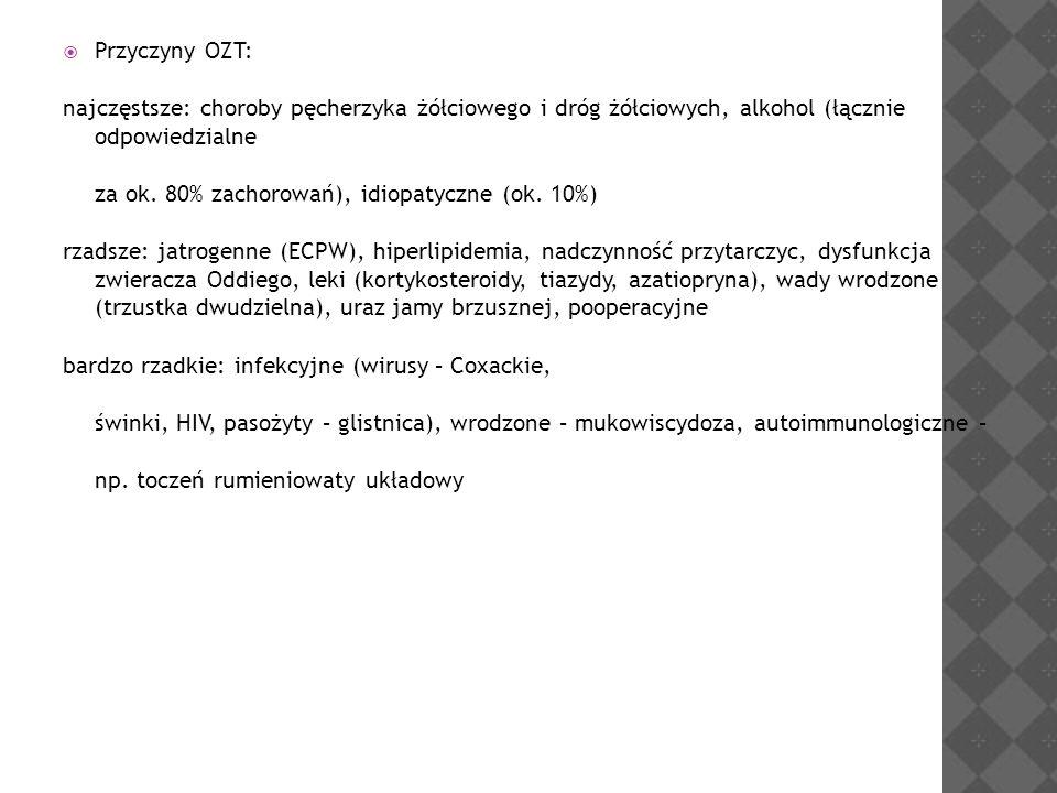 Przyczyny OZT: najczęstsze: choroby pęcherzyka żółciowego i dróg żółciowych, alkohol (łącznie odpowiedzialne.