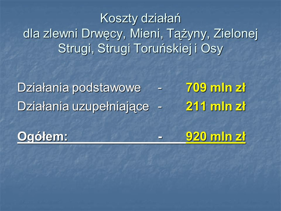 Koszty działań dla zlewni Drwęcy, Mieni, Tążyny, Zielonej Strugi, Strugi Toruńskiej i Osy