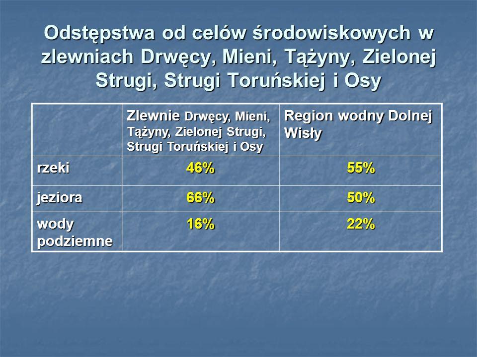 Odstępstwa od celów środowiskowych w zlewniach Drwęcy, Mieni, Tążyny, Zielonej Strugi, Strugi Toruńskiej i Osy