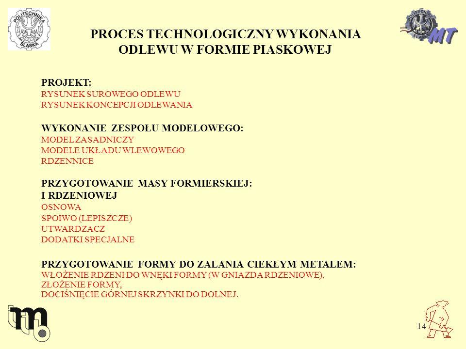 PROCES TECHNOLOGICZNY WYKONANIA ODLEWU W FORMIE PIASKOWEJ