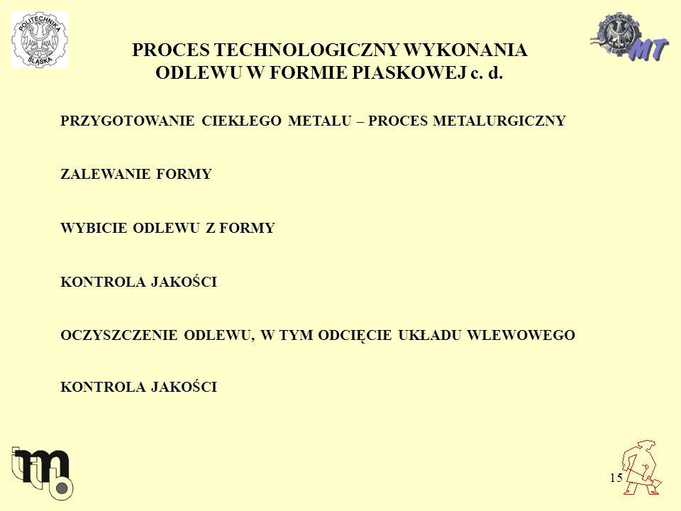 PROCES TECHNOLOGICZNY WYKONANIA ODLEWU W FORMIE PIASKOWEJ c. d.